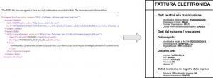 Esempio conversione linguaggio XML in formato user-friendly