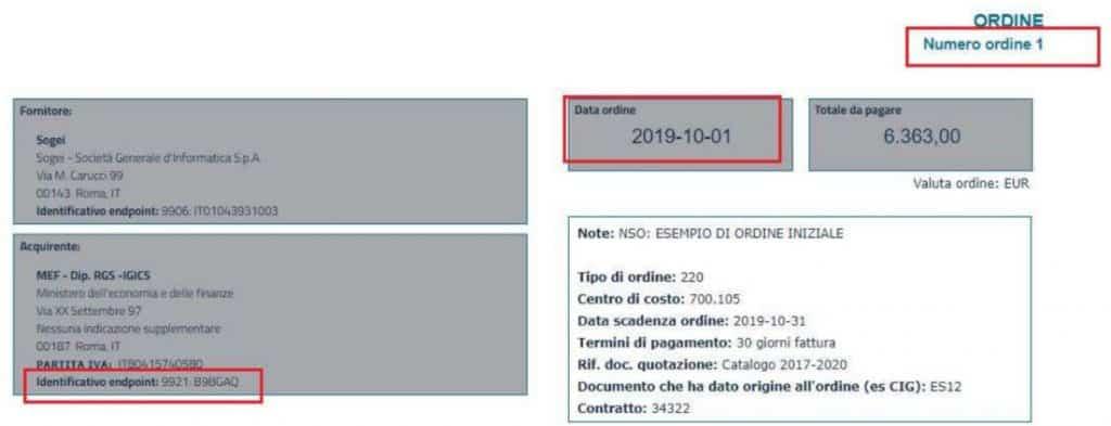Tripletta identificazione - NSO fattura elettronica